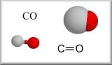 CO molekula